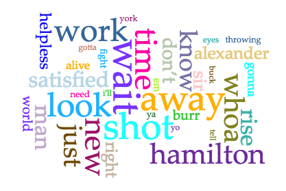 word cloud with
